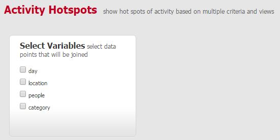 activity hotspot options
